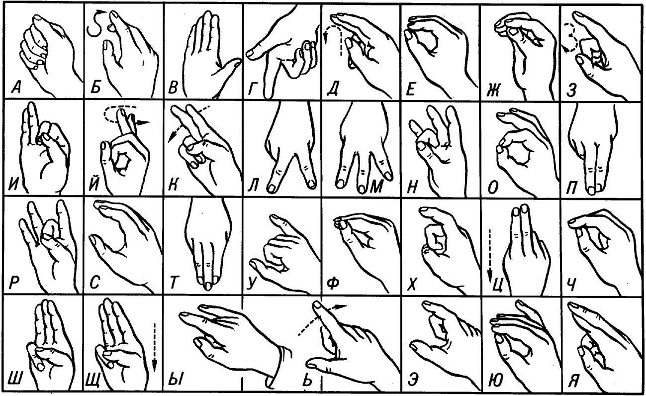 картинки жесты рук для глухонемых статья будет полностью